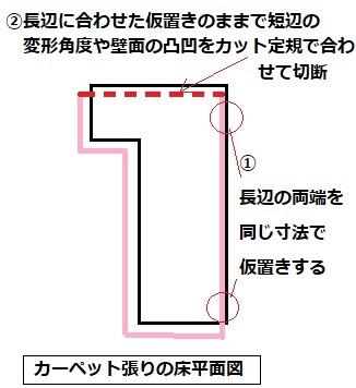 カーペット貼り平面図?長辺合わせで短辺の角度と変形合わせ切り.jpg