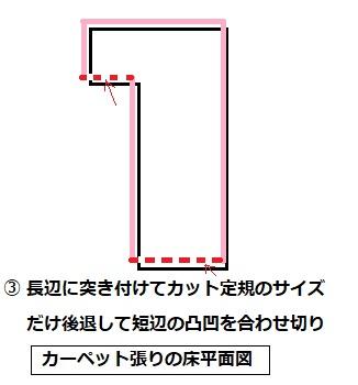 カーペット貼り平面図?長辺に突き付けて後退させて壁面の凸凹をカット定規で切断.jpg