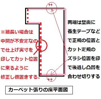 カーペット貼り平面図?最後の仮置き中間位置を修正し凸凹をカット定規で切断.jpg