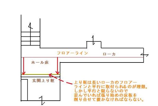 f:id:kubataasisuto:20210208150301p:plain