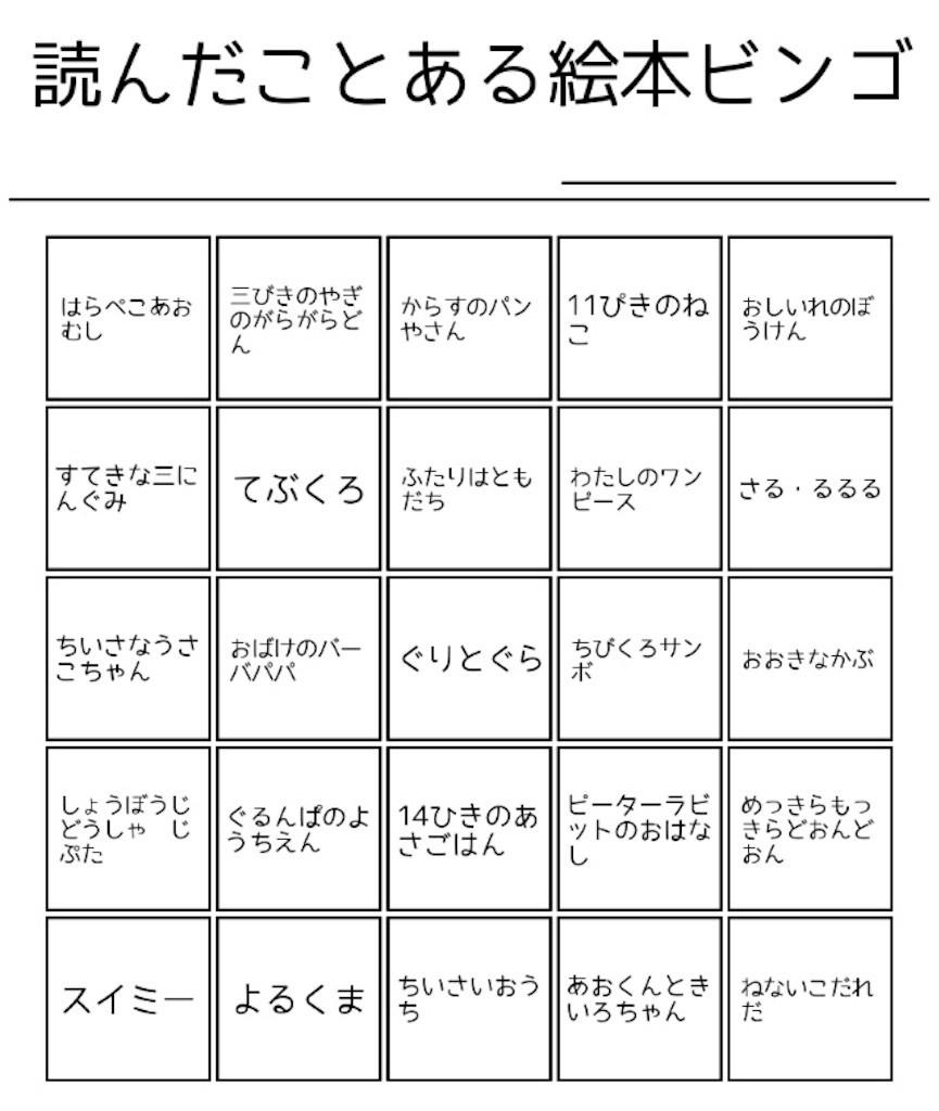 f:id:kubohashi:20160915014509j:image