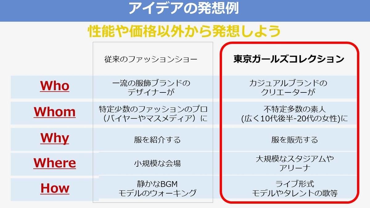 f:id:kubohiroki4:20210119143351j:plain