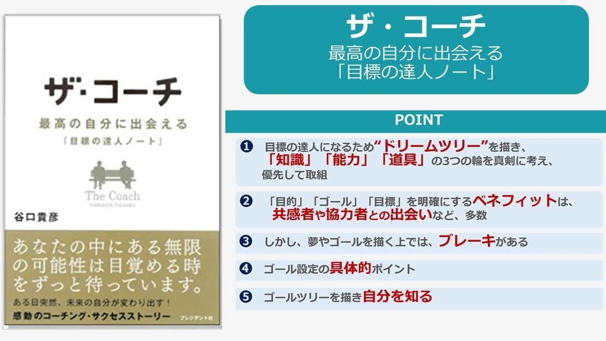 f:id:kubohiroki4:20210124143336j:plain