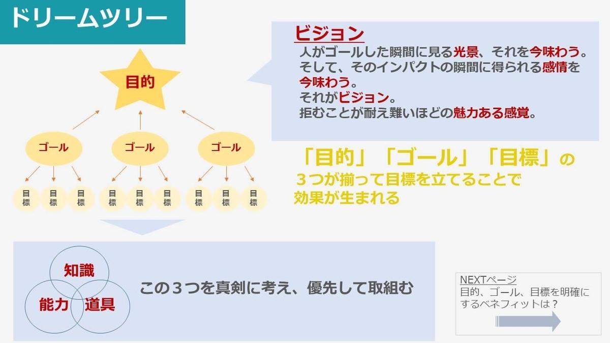 f:id:kubohiroki4:20210124143347j:plain