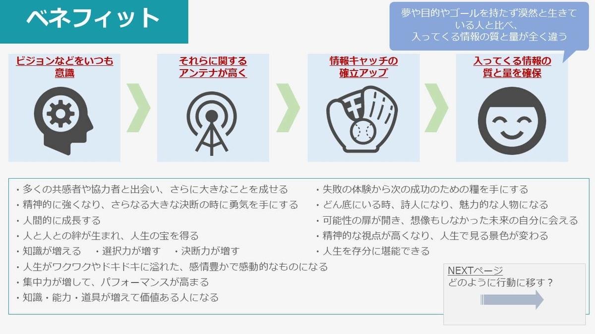 f:id:kubohiroki4:20210124143407j:plain