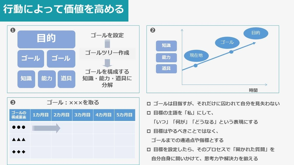 f:id:kubohiroki4:20210124143424j:plain
