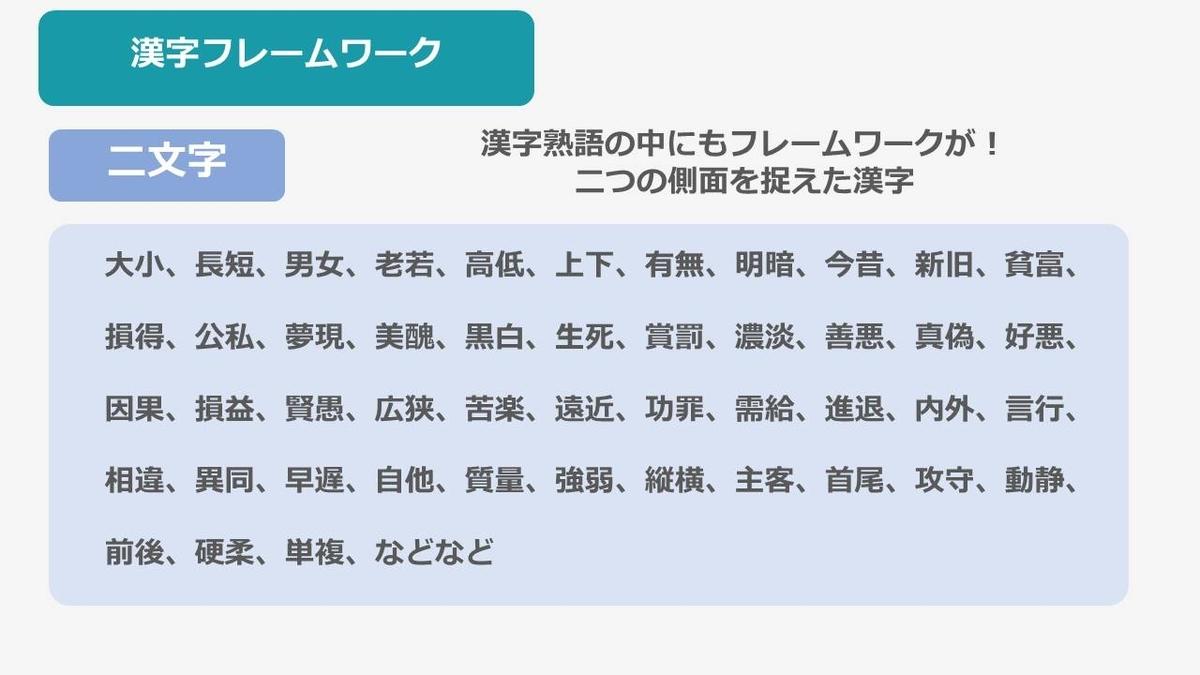 f:id:kubohiroki4:20210130084735j:plain