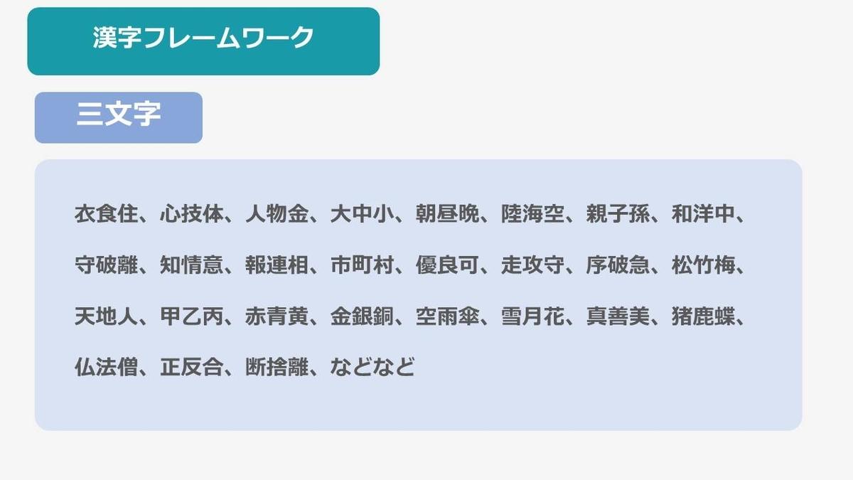 f:id:kubohiroki4:20210130084820j:plain