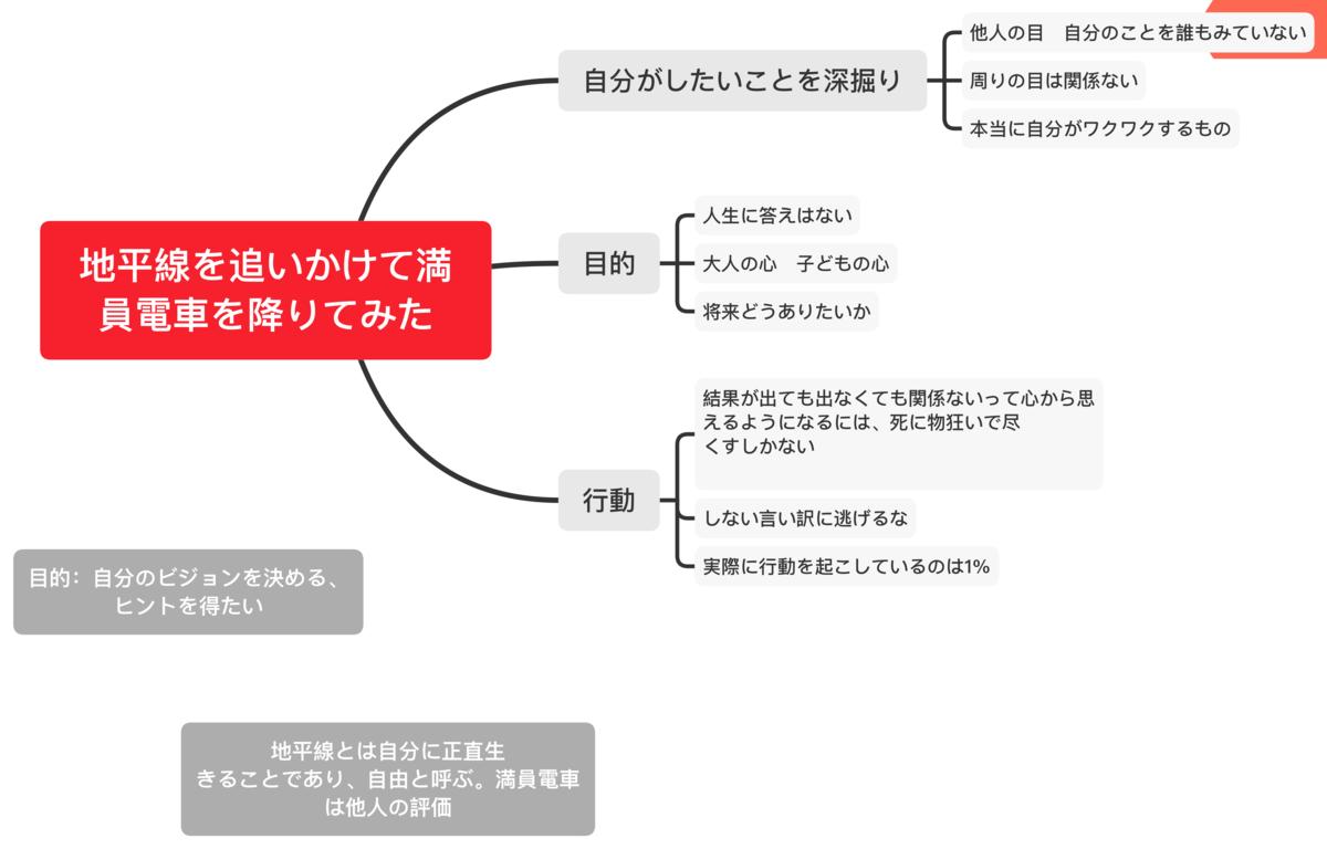 f:id:kubohiroki4:20210221070638p:plain