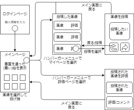 f:id:kubokubokun:20190327235840p:plain