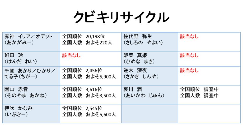 f:id:kubonobono:20180330233707p:plain