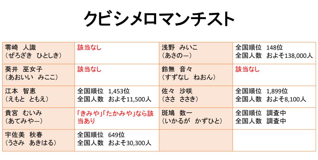 f:id:kubonobono:20180330233821p:plain