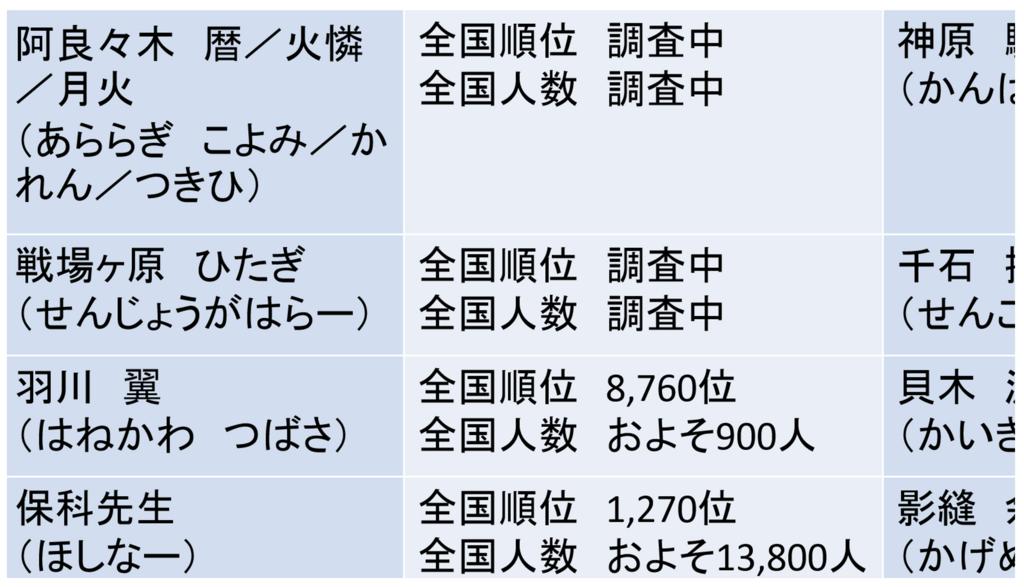 f:id:kubonobono:20180424182747p:plain