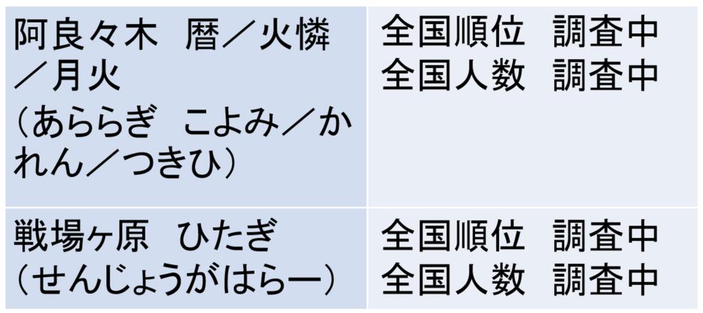 f:id:kubonobono:20180424182824p:plain