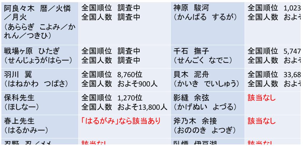 f:id:kubonobono:20180424183657p:plain