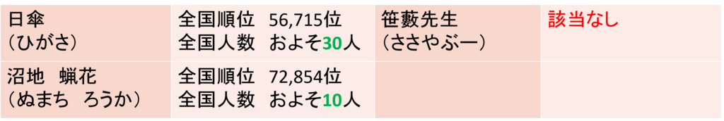 f:id:kubonobono:20180424185956p:plain