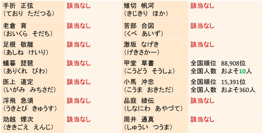 f:id:kubonobono:20180424190744p:plain
