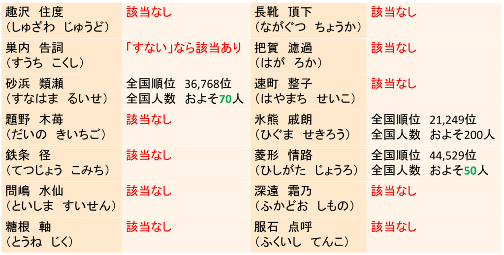 f:id:kubonobono:20180424190917p:plain