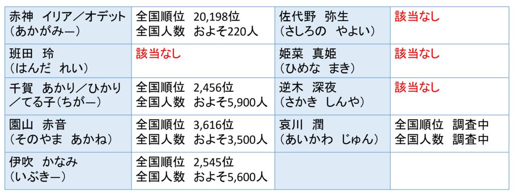 f:id:kubonobono:20180428212335p:plain
