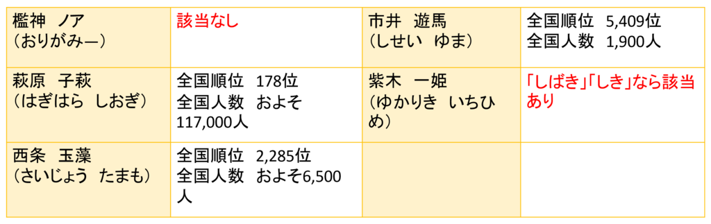 f:id:kubonobono:20180428212442p:plain