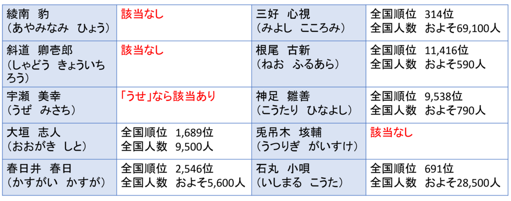 f:id:kubonobono:20180428212520p:plain