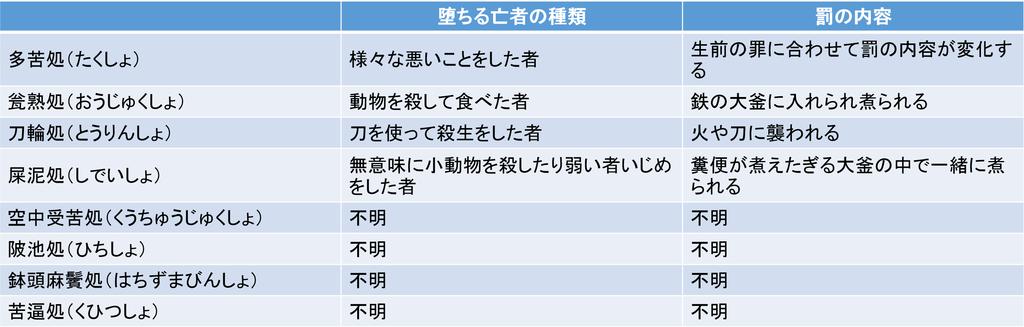 f:id:kubonobono:20181101150139p:plain
