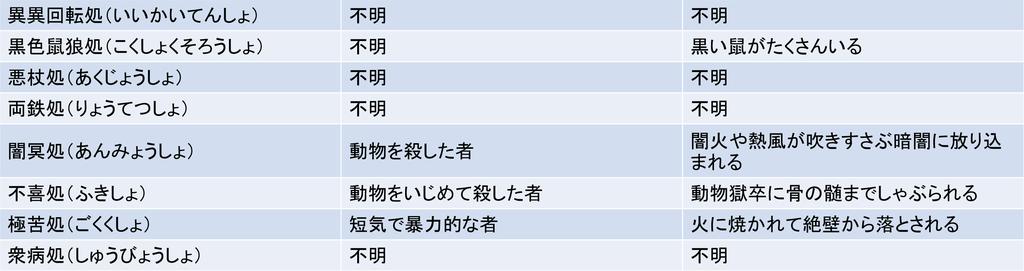 f:id:kubonobono:20181101150209p:plain