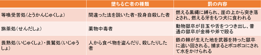 f:id:kubonobono:20181101151147p:plain