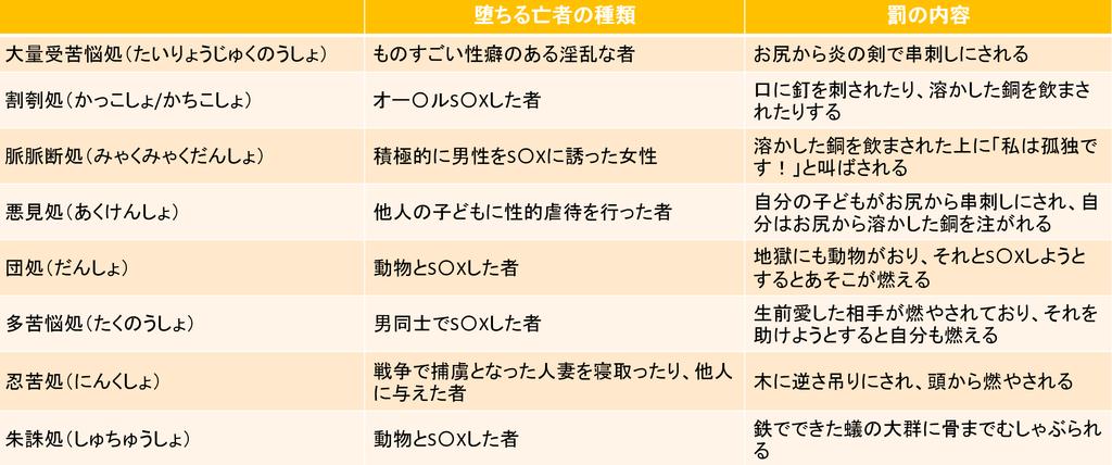 f:id:kubonobono:20181101160109p:plain