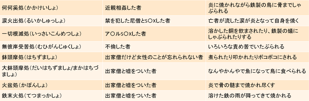 f:id:kubonobono:20181101160144p:plain