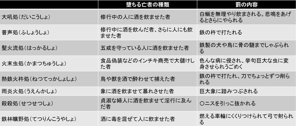 f:id:kubonobono:20181101160243p:plain