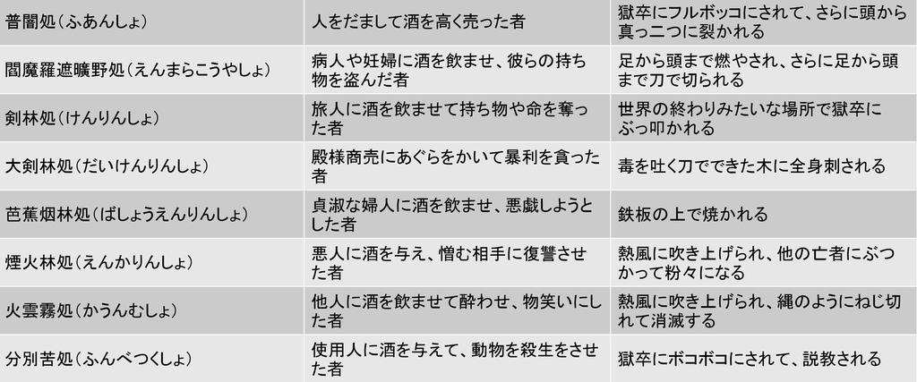 f:id:kubonobono:20181101160311p:plain