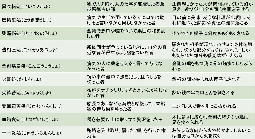 f:id:kubonobono:20181101160406p:plain
