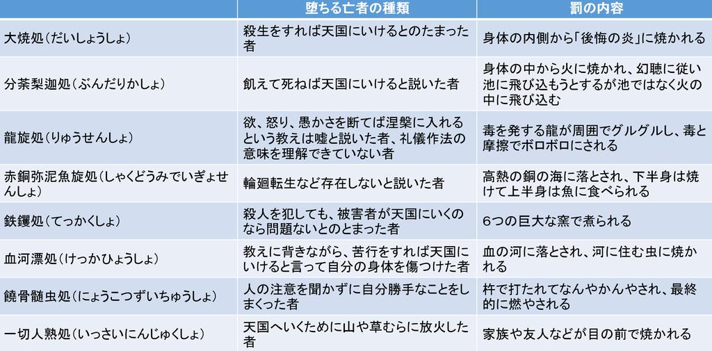 f:id:kubonobono:20181101160445p:plain