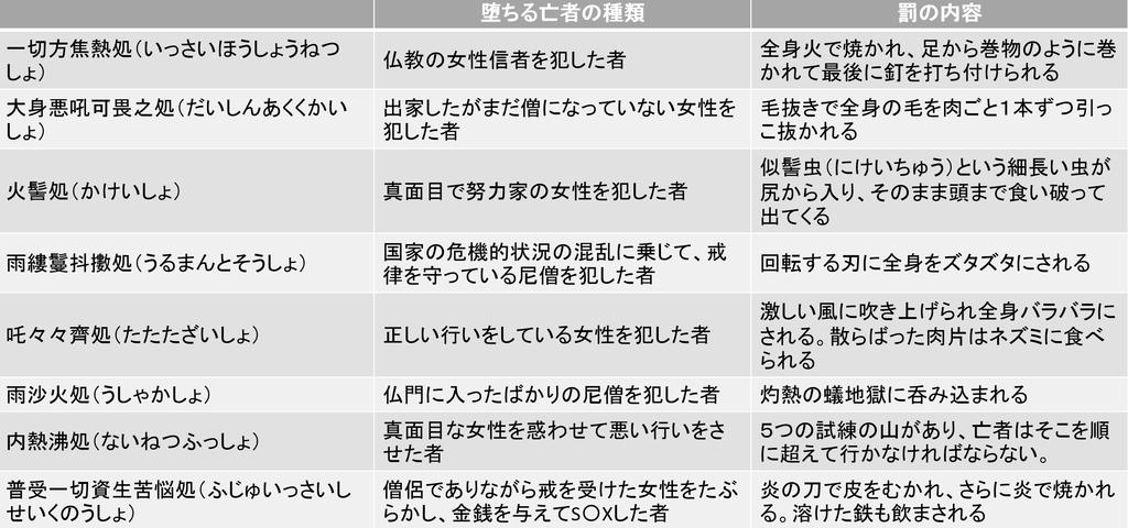 f:id:kubonobono:20181101160555p:plain