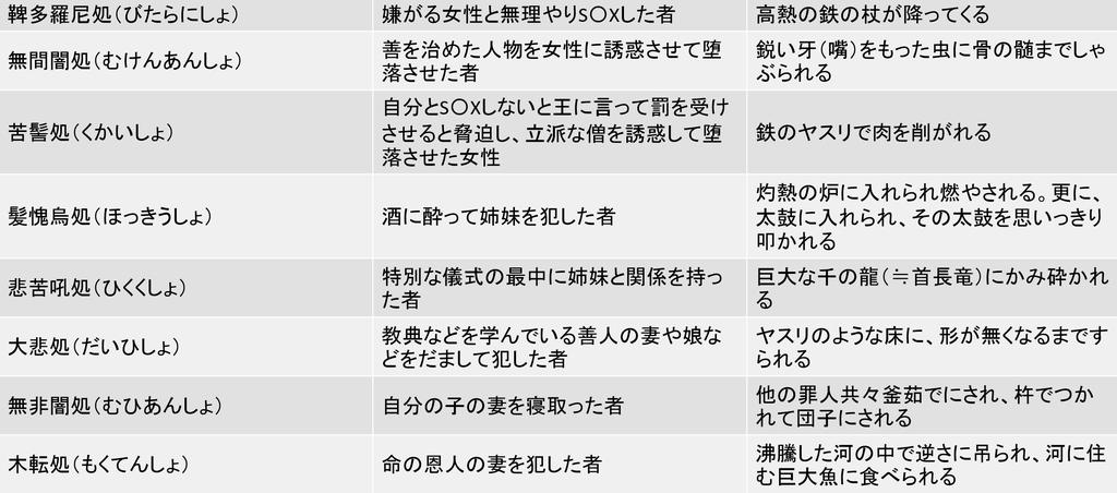 f:id:kubonobono:20181101160620p:plain