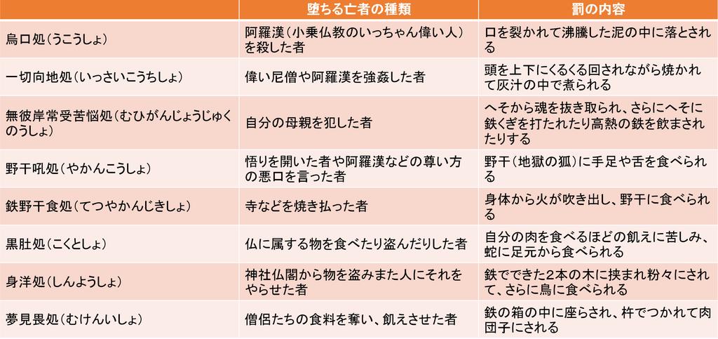 f:id:kubonobono:20181101160653p:plain