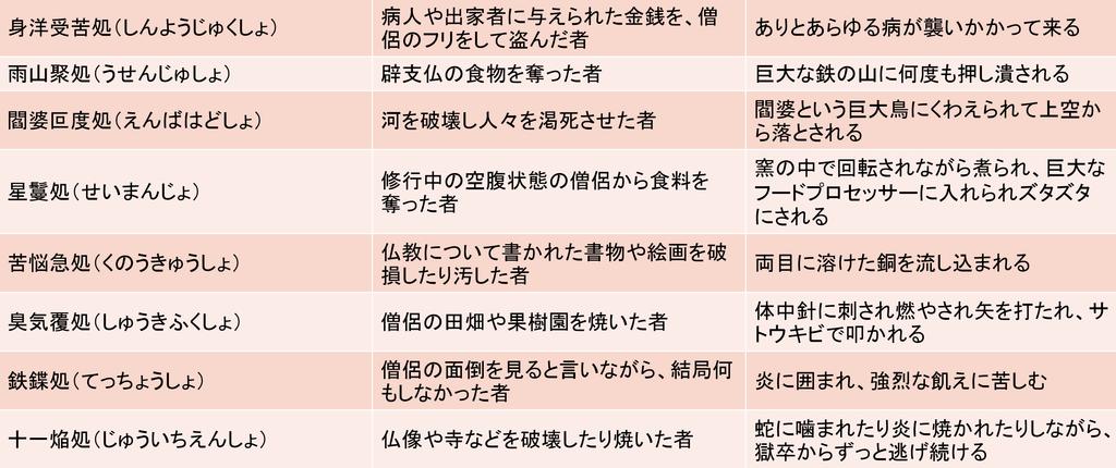 f:id:kubonobono:20181101160718p:plain