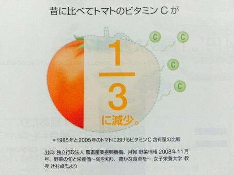 f:id:kubota-yuki:20150401120548j:plain