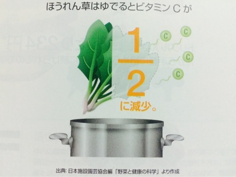 f:id:kubota-yuki:20150401120652j:plain