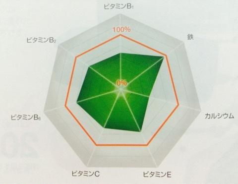 f:id:kubota-yuki:20150401120824j:plain