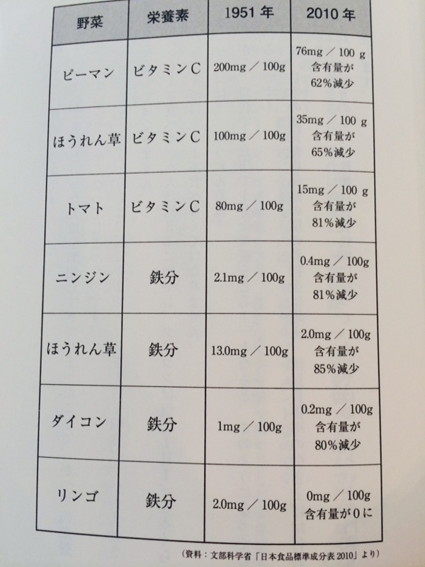 f:id:kubota-yuki:20150401161700j:plain