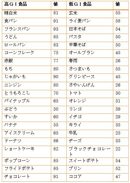 f:id:kubota-yuki:20150402190324j:plain