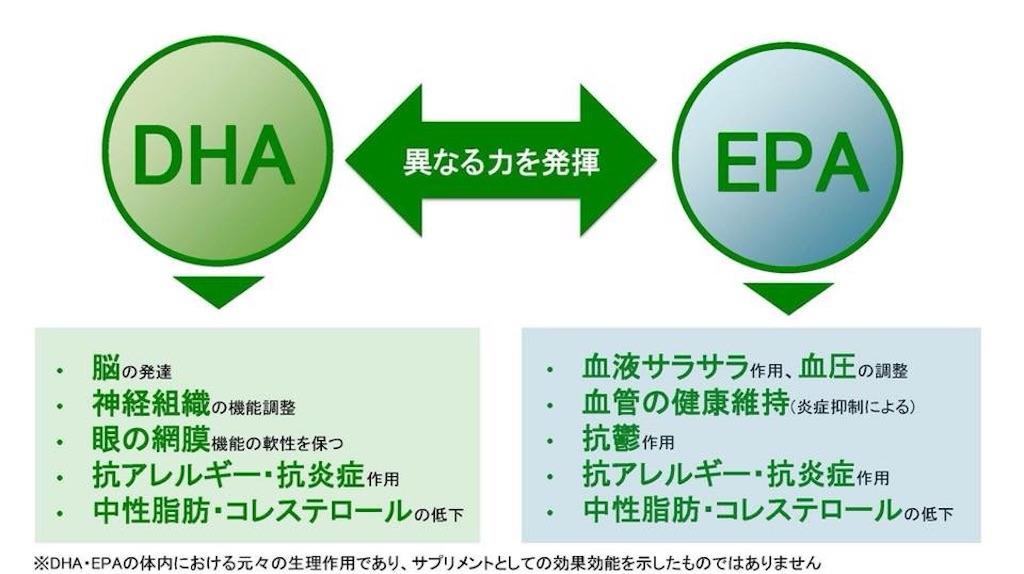 f:id:kubota-yuki:20200419110642j:plain