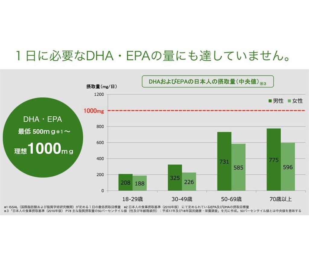 f:id:kubota-yuki:20200419110648j:plain