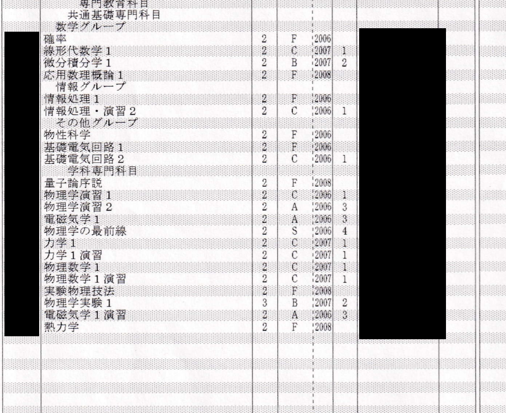 f:id:kubotaindex:20200103160811p:plain