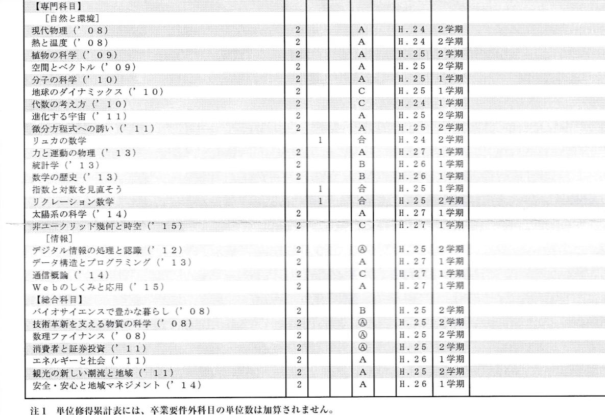 f:id:kubotaindex:20200103165650p:plain