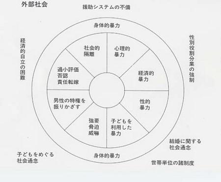 f:id:kuboyumi:20111208223221j:image