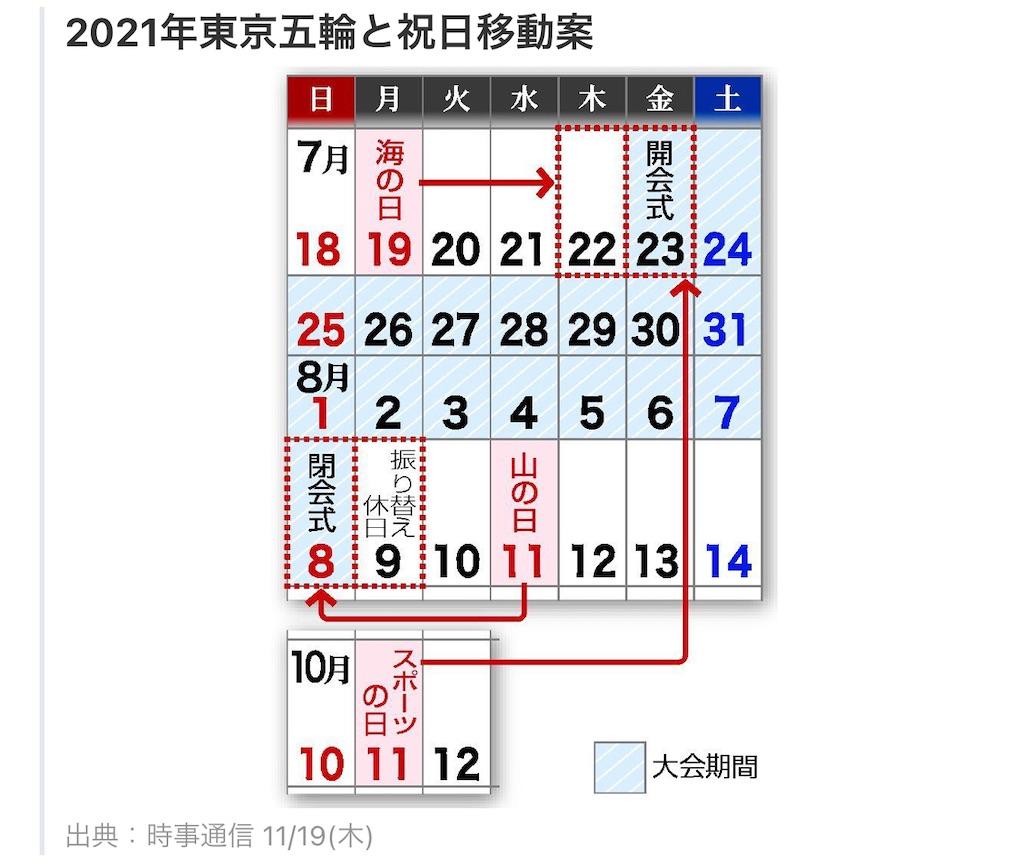 f:id:kuboyuusuke:20201119175131j:image