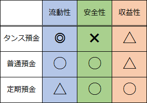 f:id:kuchibashi222:20170606192316p:plain
